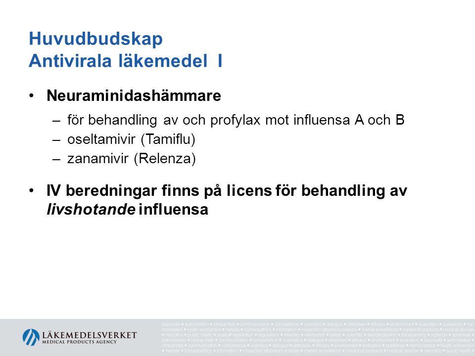 Huvudbudskap Antivirala läkemedel I