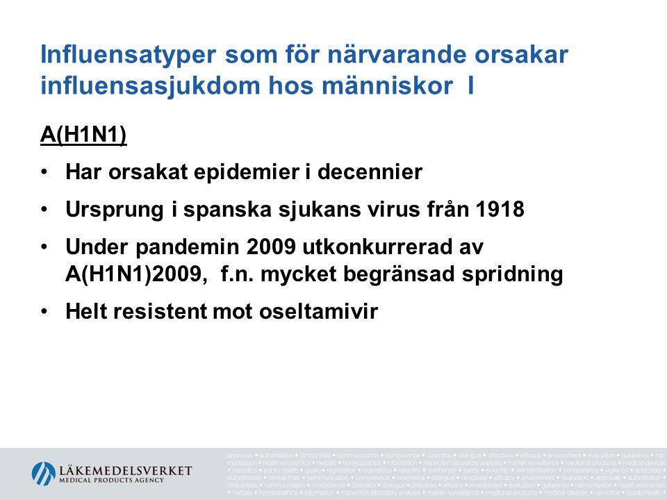 Influensatyper som för närvarande orsakar influensasjukdom hos människor I