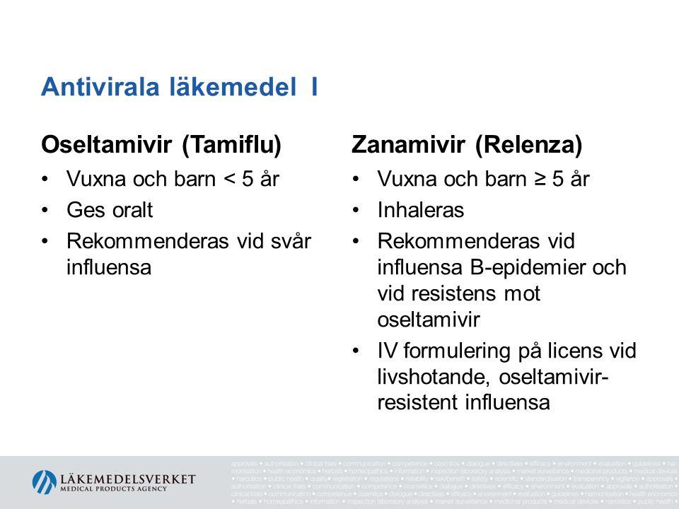 Antivirala läkemedel I