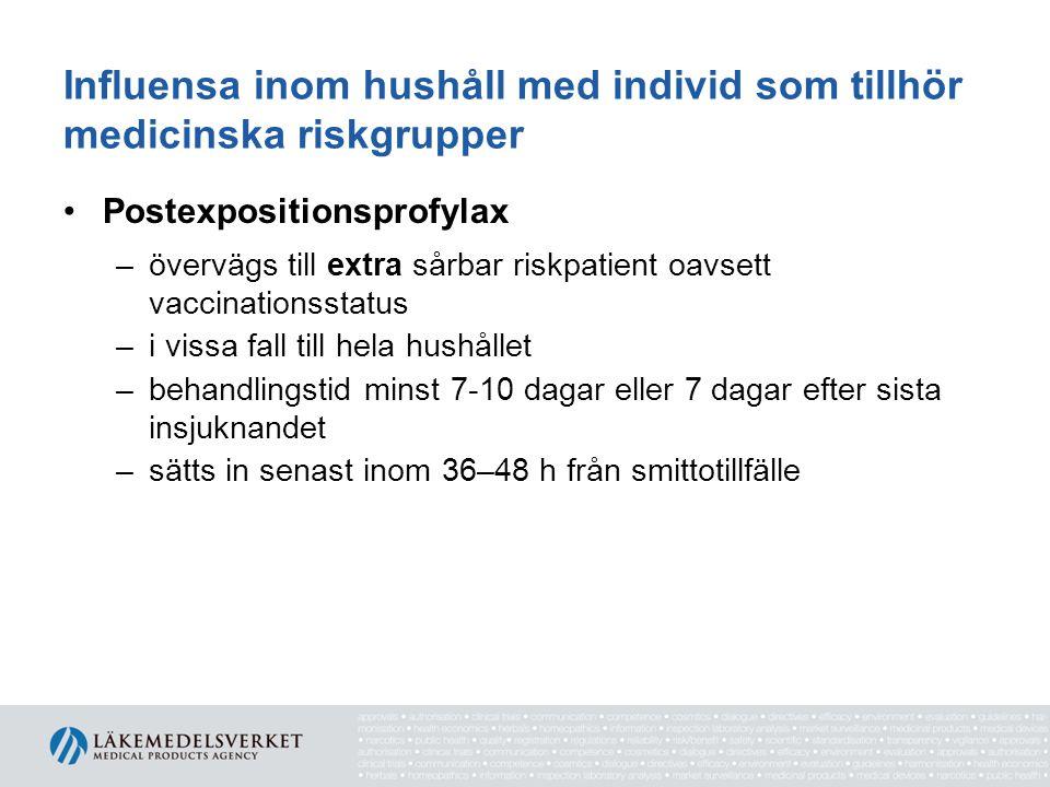 Influensa inom hushåll med individ som tillhör medicinska riskgrupper