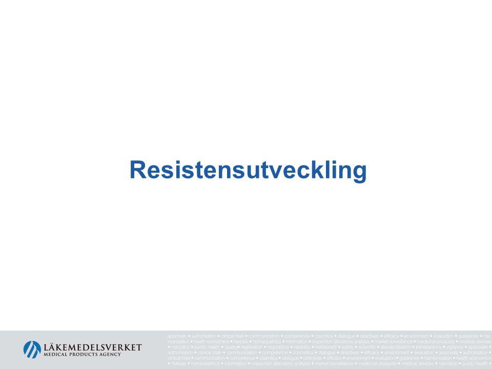 Resistensutveckling