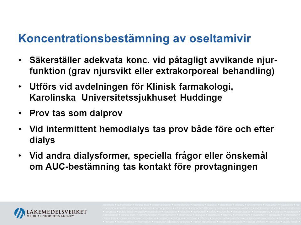 Koncentrationsbestämning av oseltamivir