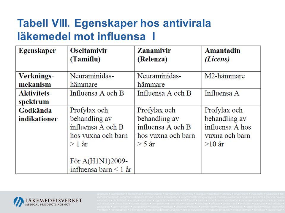 Tabell VIII. Egenskaper hos antivirala läkemedel mot influensa I