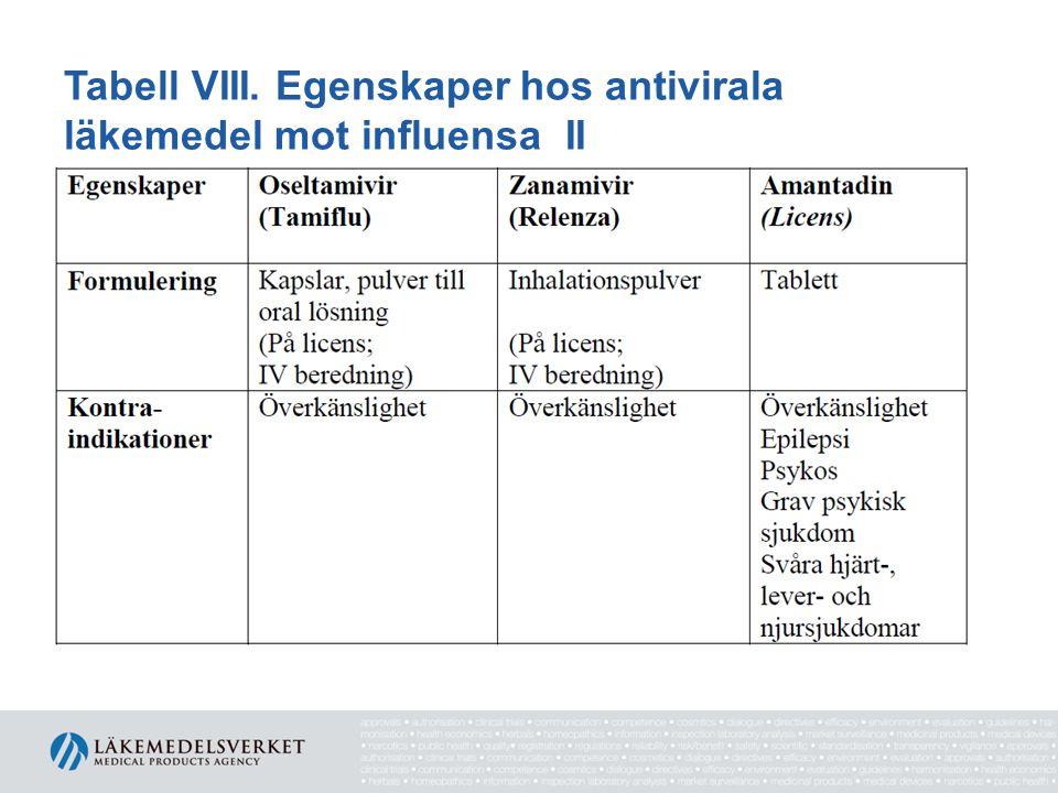Tabell VIII. Egenskaper hos antivirala läkemedel mot influensa II