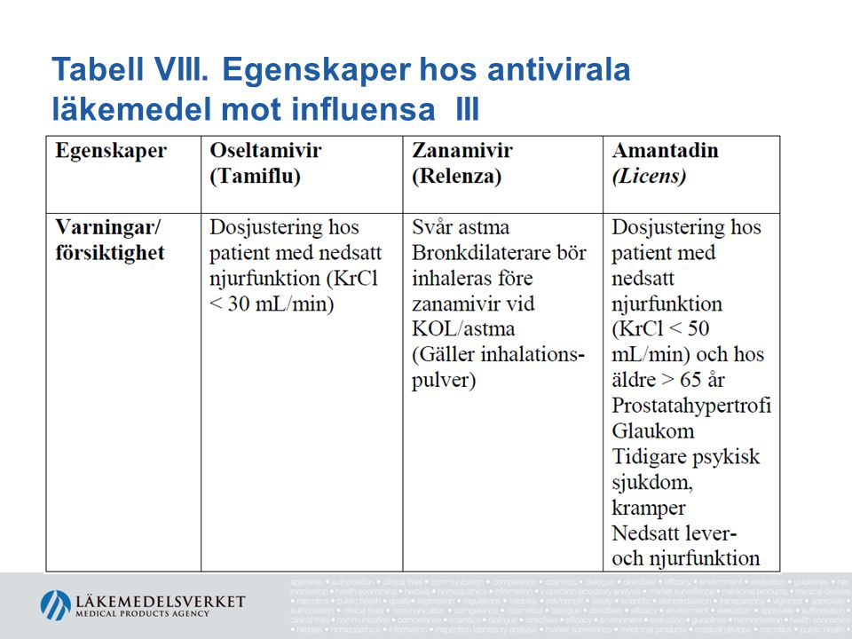 Tabell VIII. Egenskaper hos antivirala läkemedel mot influensa III