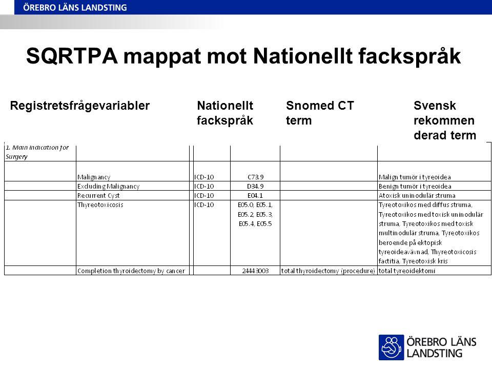 SQRTPA mappat mot Nationellt fackspråk