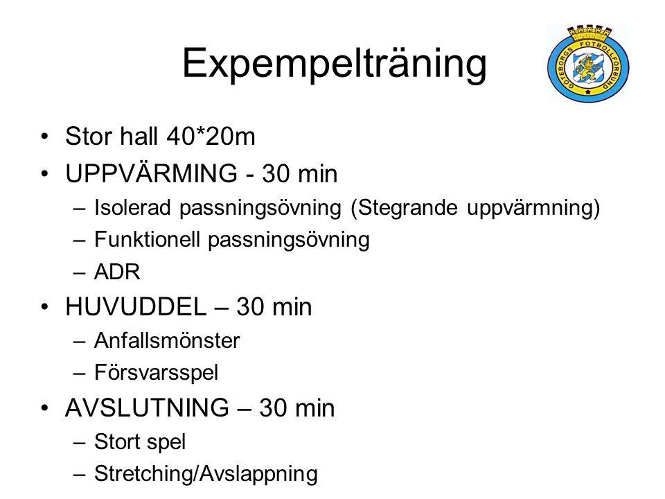 Expempelträning Stor hall 40*20m UPPVÄRMING - 30 min HUVUDDEL – 30 min