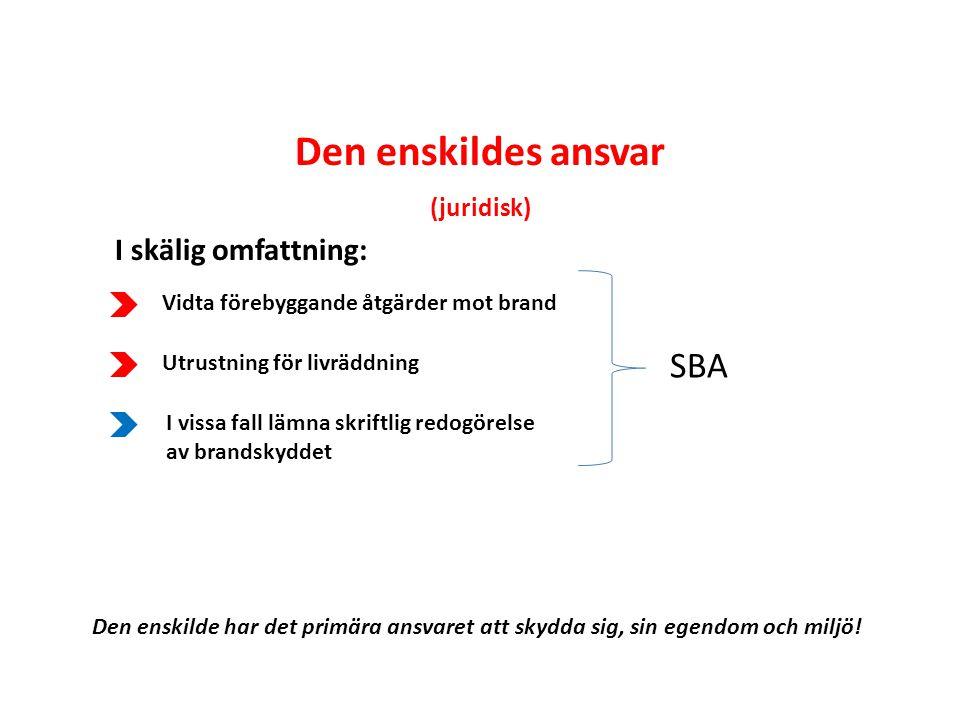 Den enskildes ansvar (juridisk) SBA I skälig omfattning: