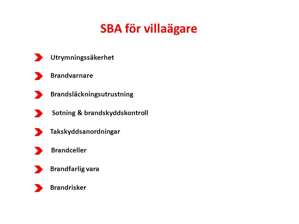SBA för villaägare Utrymningssäkerhet Brandvarnare