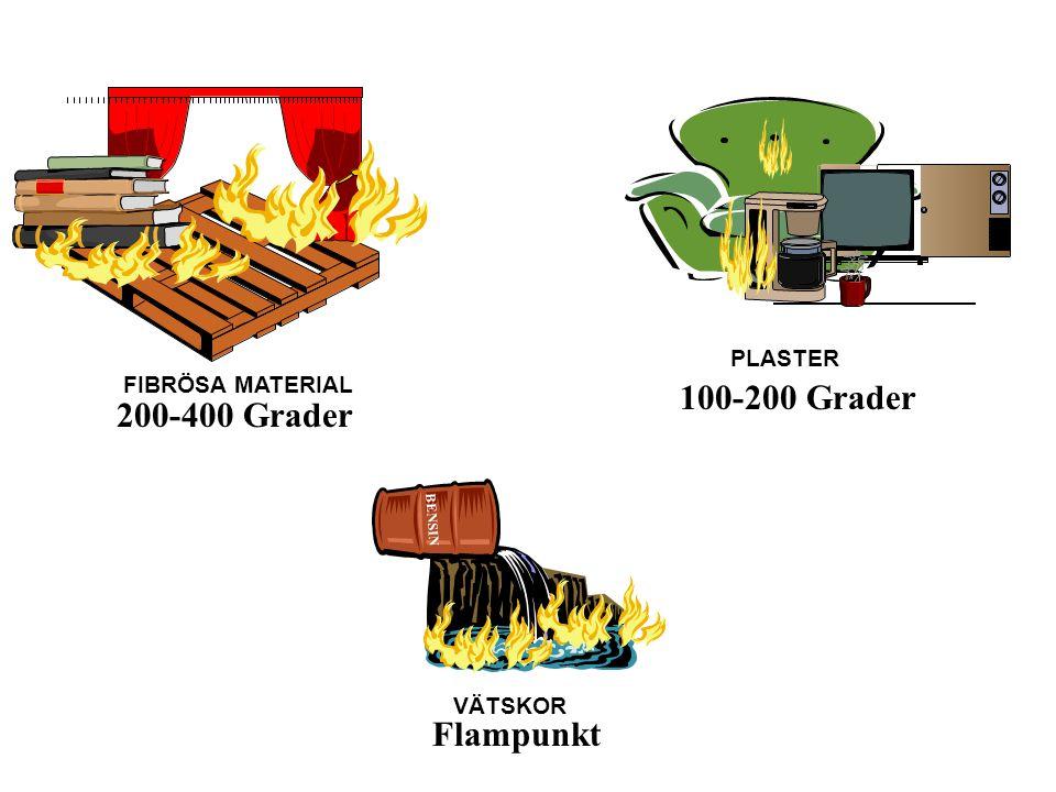 100-200 Grader 200-400 Grader Flampunkt PLASTER FIBRÖSA MATERIAL