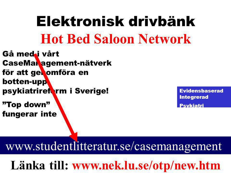 Elektronisk drivbänk Hot Bed Saloon Network