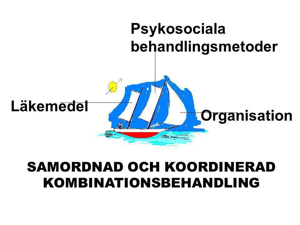 SAMORDNAD OCH KOORDINERAD KOMBINATIONSBEHANDLING