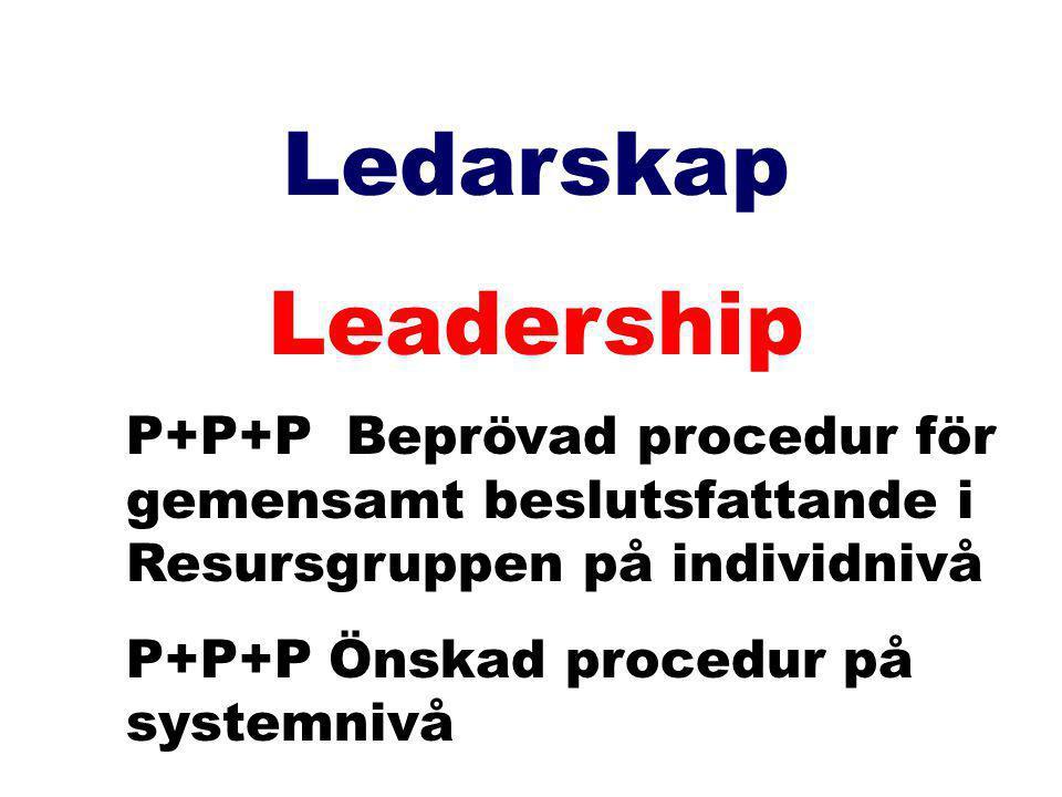 Ledarskap Leadership. P+P+P Beprövad procedur för gemensamt beslutsfattande i Resursgruppen på individnivå.