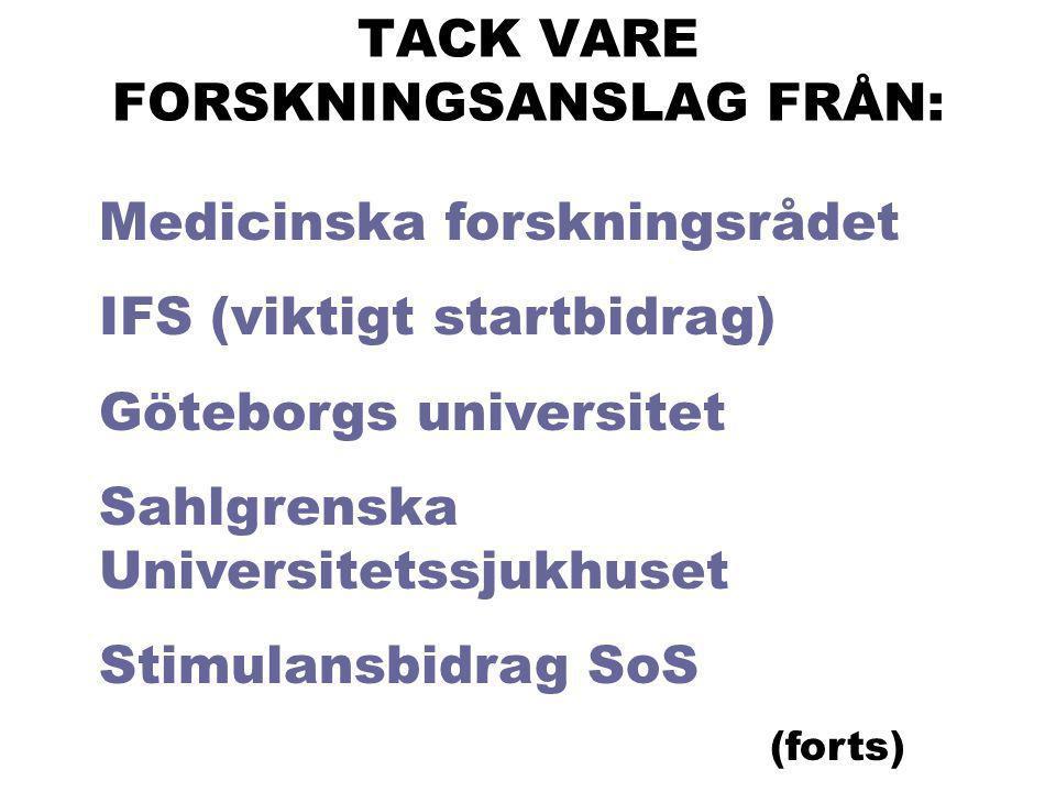 TACK VARE FORSKNINGSANSLAG FRÅN: