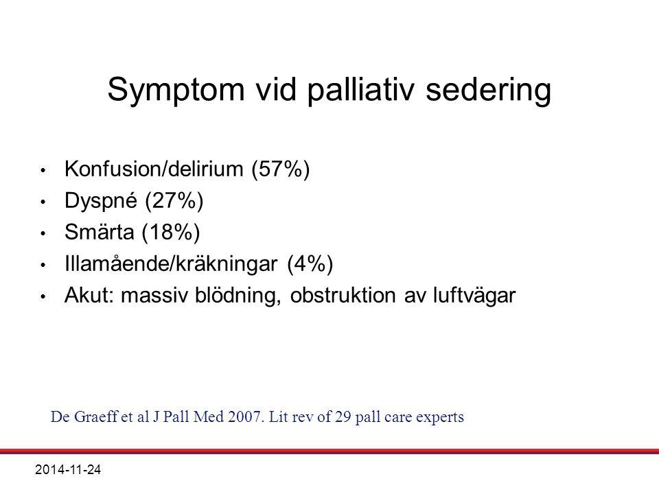 Symptom vid palliativ sedering