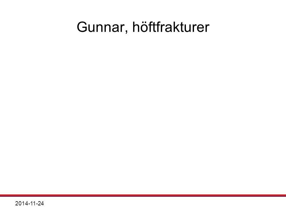 Gunnar, höftfrakturer 2017-04-07