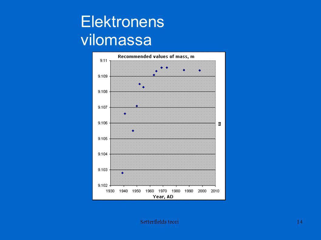 Elektronens vilomassa
