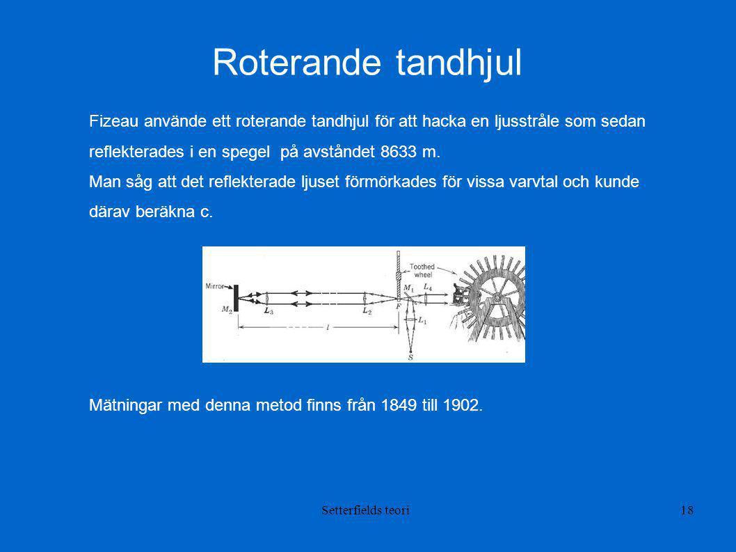 Roterande tandhjul Fizeau använde ett roterande tandhjul för att hacka en ljusstråle som sedan reflekterades i en spegel på avståndet 8633 m.