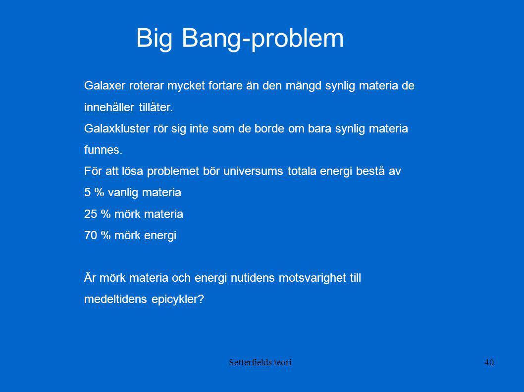 Big Bang-problem Galaxer roterar mycket fortare än den mängd synlig materia de innehåller tillåter.