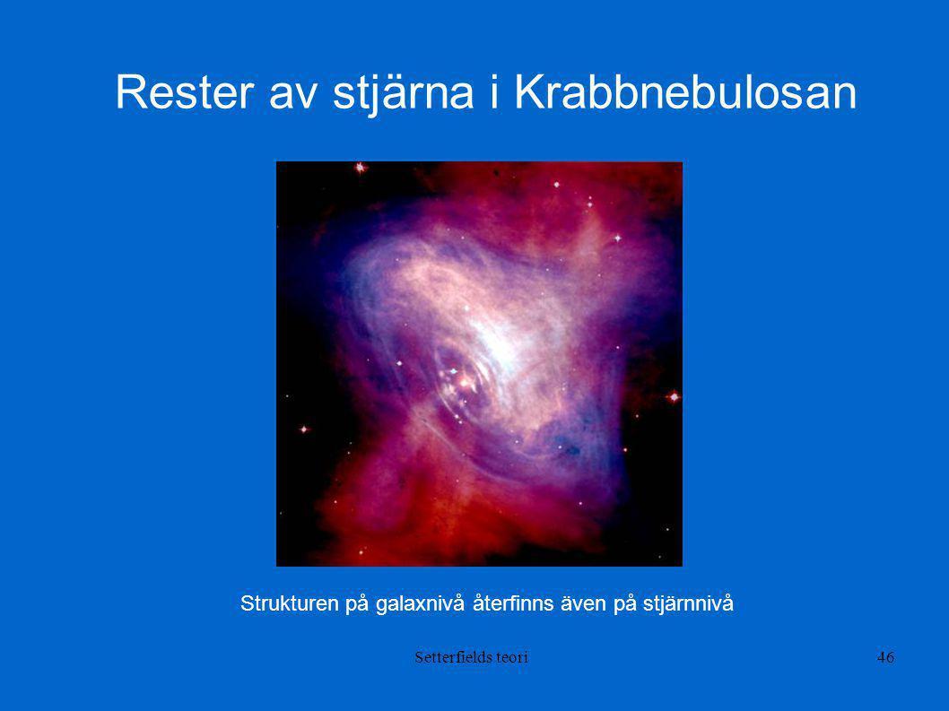 Rester av stjärna i Krabbnebulosan
