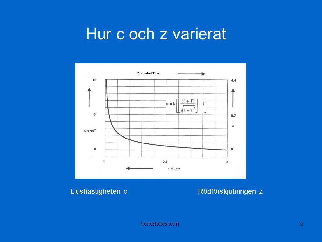 Hur c och z varierat Ljushastigheten c Rödförskjutningen z