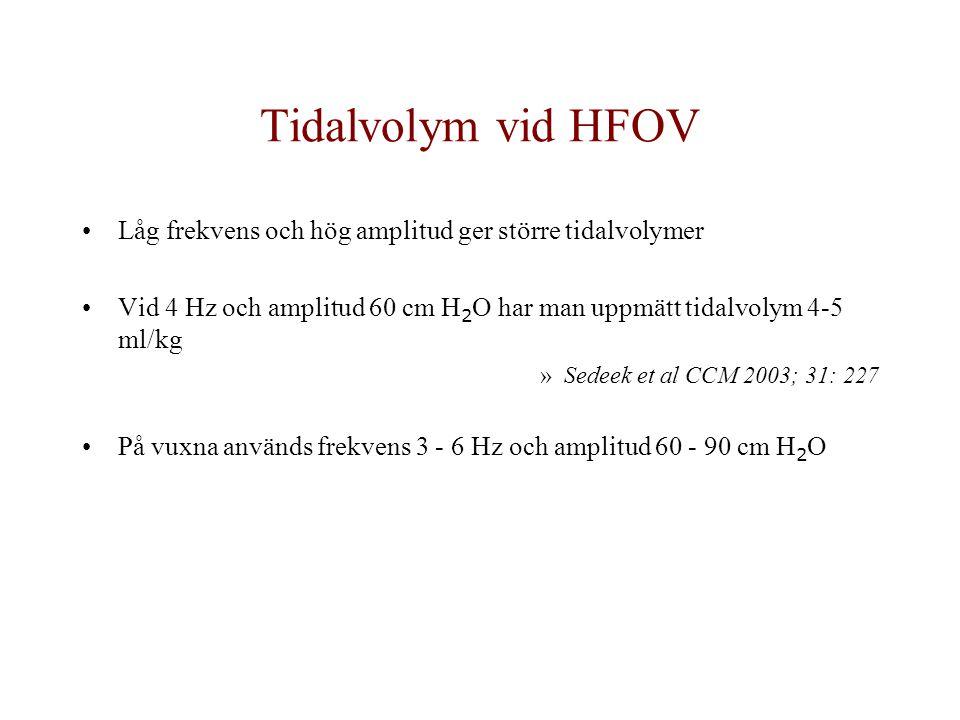 Tidalvolym vid HFOV Låg frekvens och hög amplitud ger större tidalvolymer. Vid 4 Hz och amplitud 60 cm H2O har man uppmätt tidalvolym 4-5 ml/kg.
