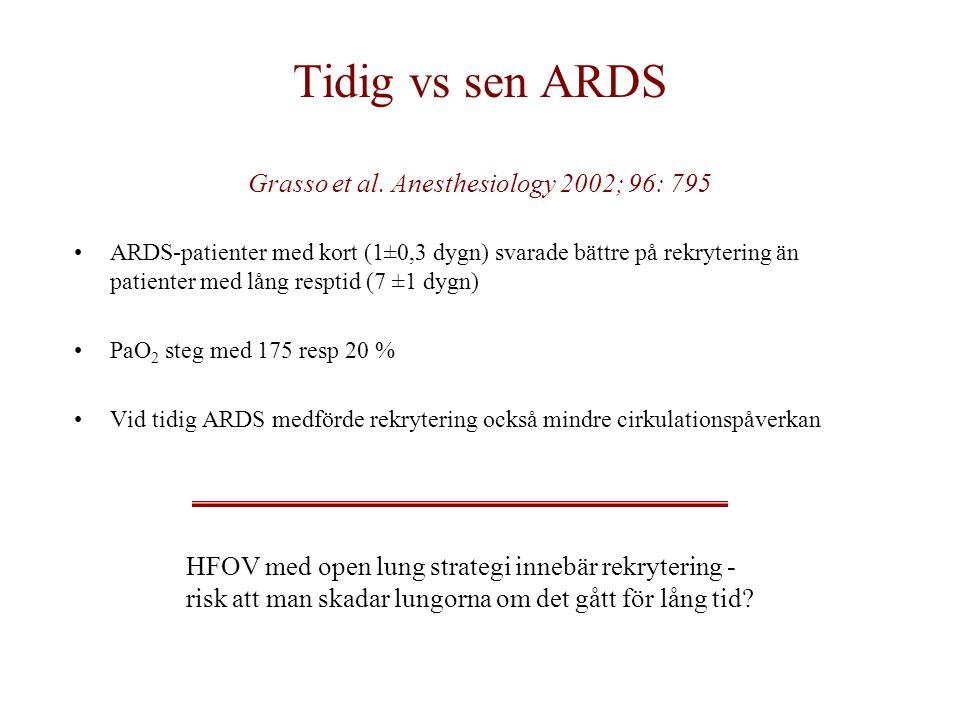 Tidig vs sen ARDS Grasso et al. Anesthesiology 2002; 96: 795