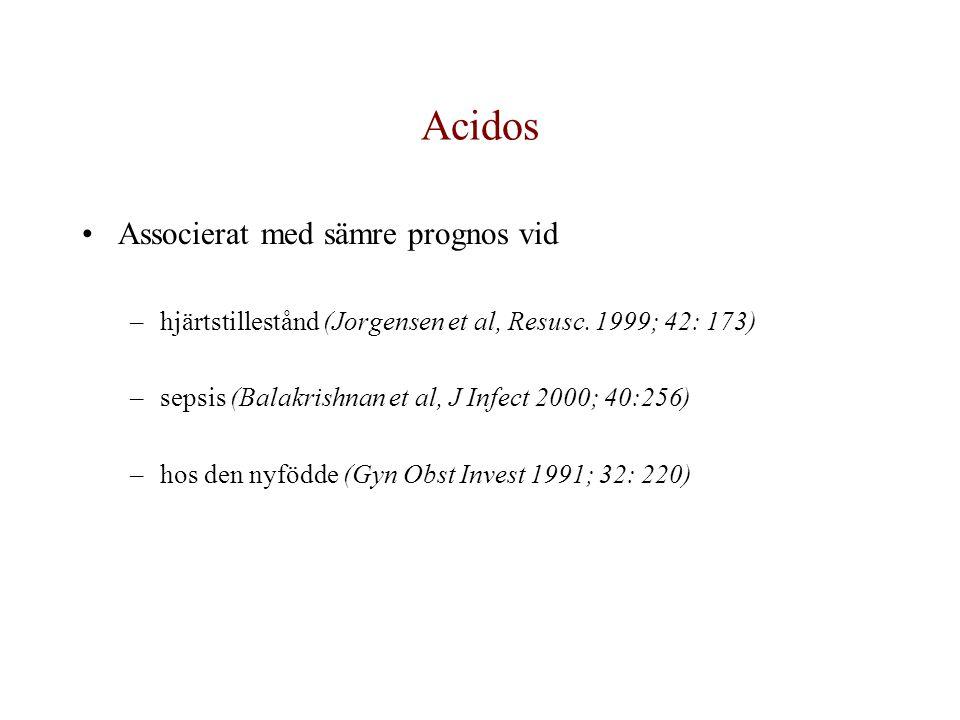 Acidos Associerat med sämre prognos vid