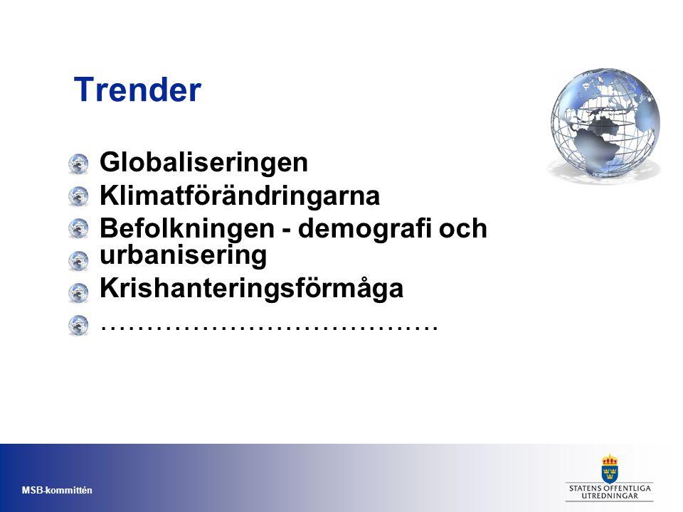 Trender Globaliseringen Klimatförändringarna