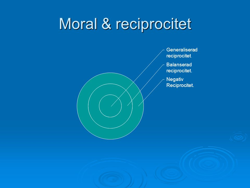 Moral & reciprocitet