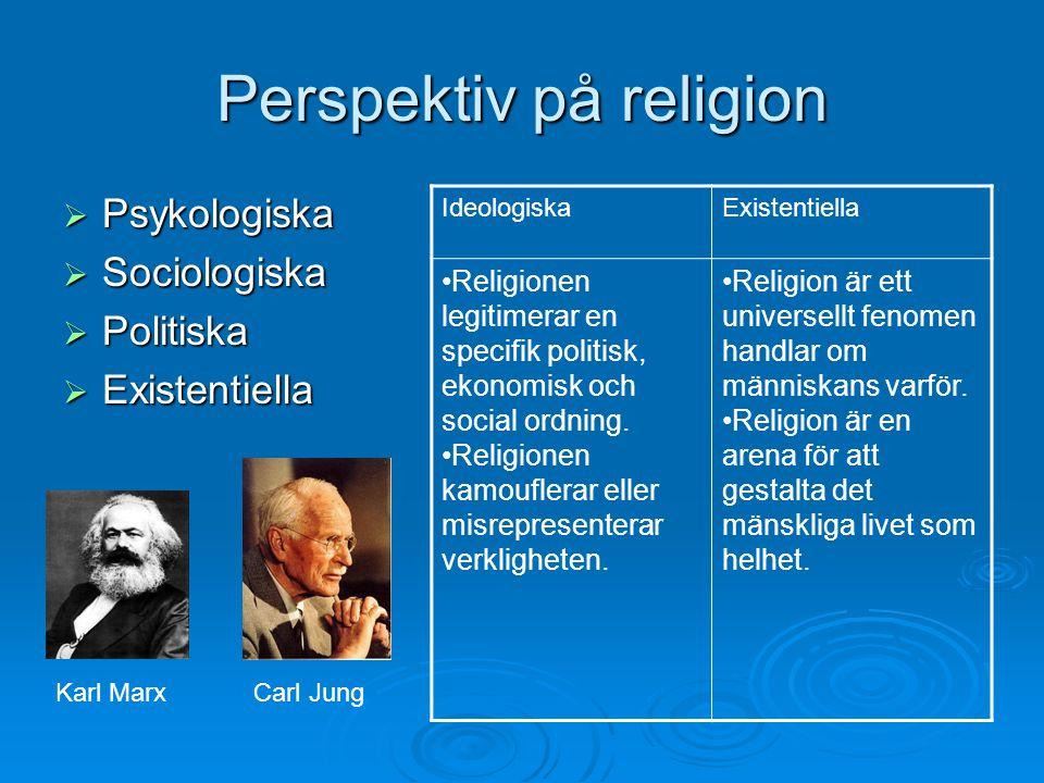 Perspektiv på religion