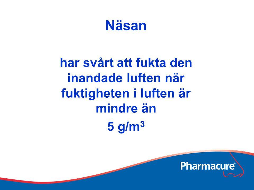 Näsan har svårt att fukta den inandade luften när fuktigheten i luften är mindre än 5 g/m3