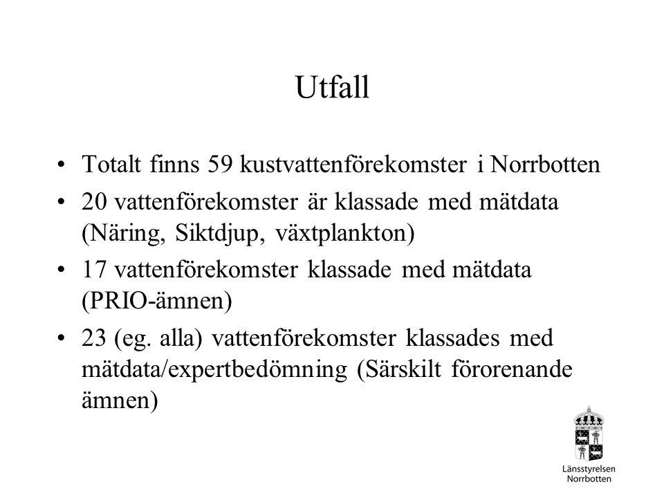 Utfall Totalt finns 59 kustvattenförekomster i Norrbotten