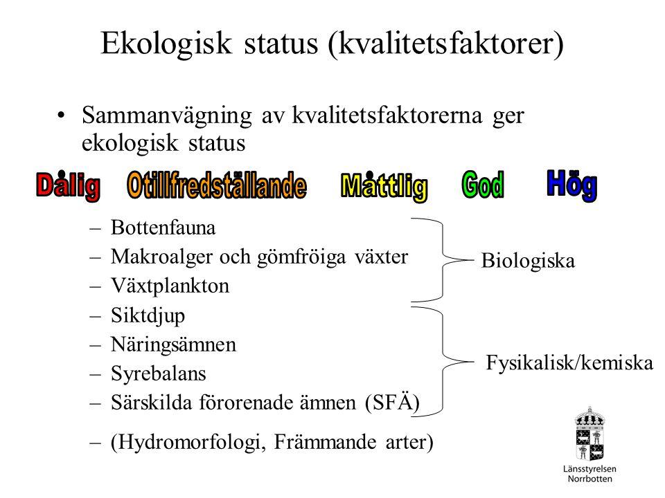 Ekologisk status (kvalitetsfaktorer)
