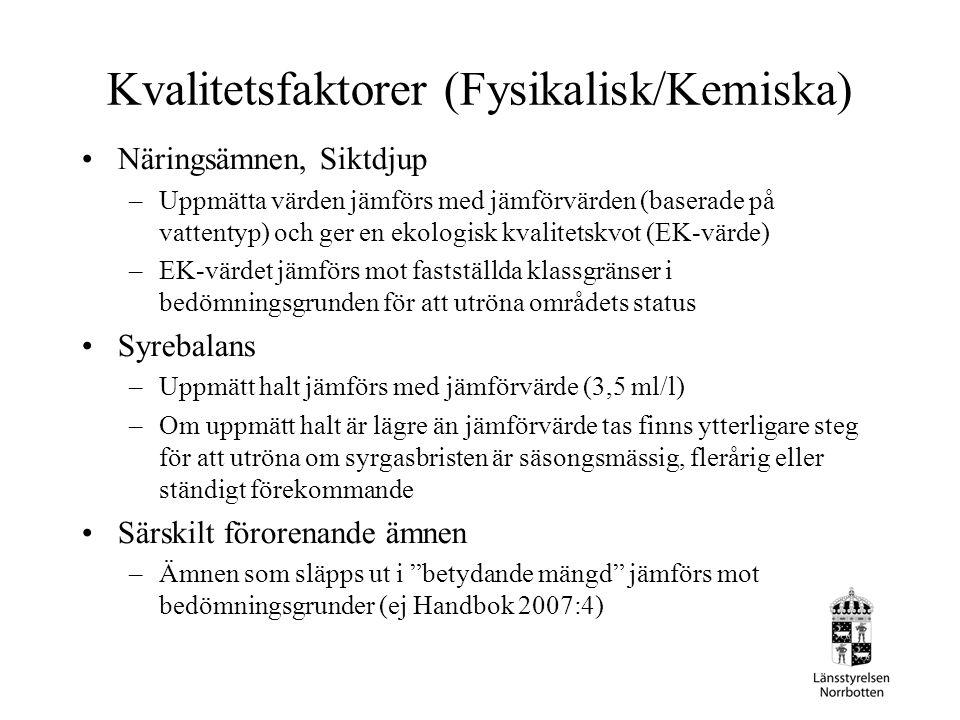 Kvalitetsfaktorer (Fysikalisk/Kemiska)