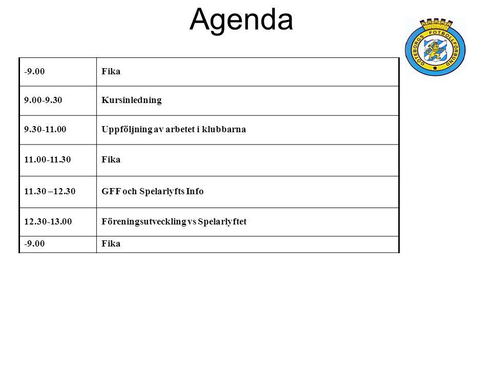Agenda -9.00 Fika 9.00-9.30 Kursinledning 9.30-11.00