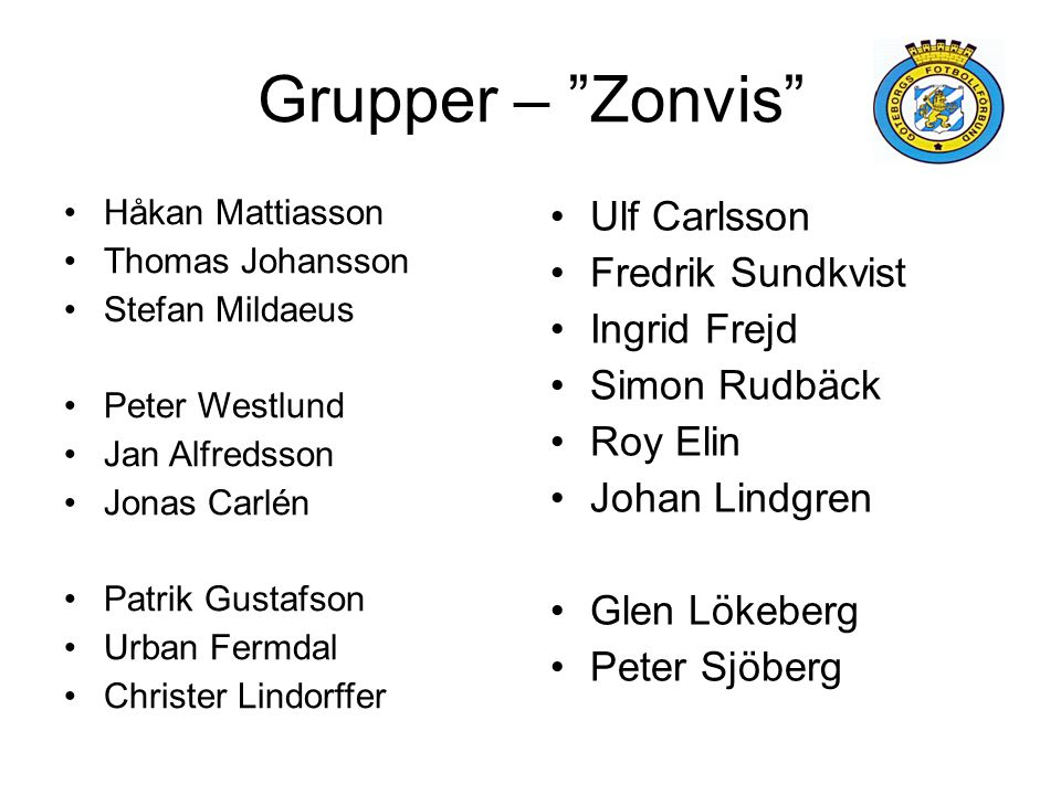 Grupper – Zonvis Ulf Carlsson Fredrik Sundkvist Ingrid Frejd