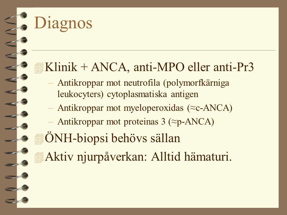 Diagnos Klinik + ANCA, anti-MPO eller anti-Pr3
