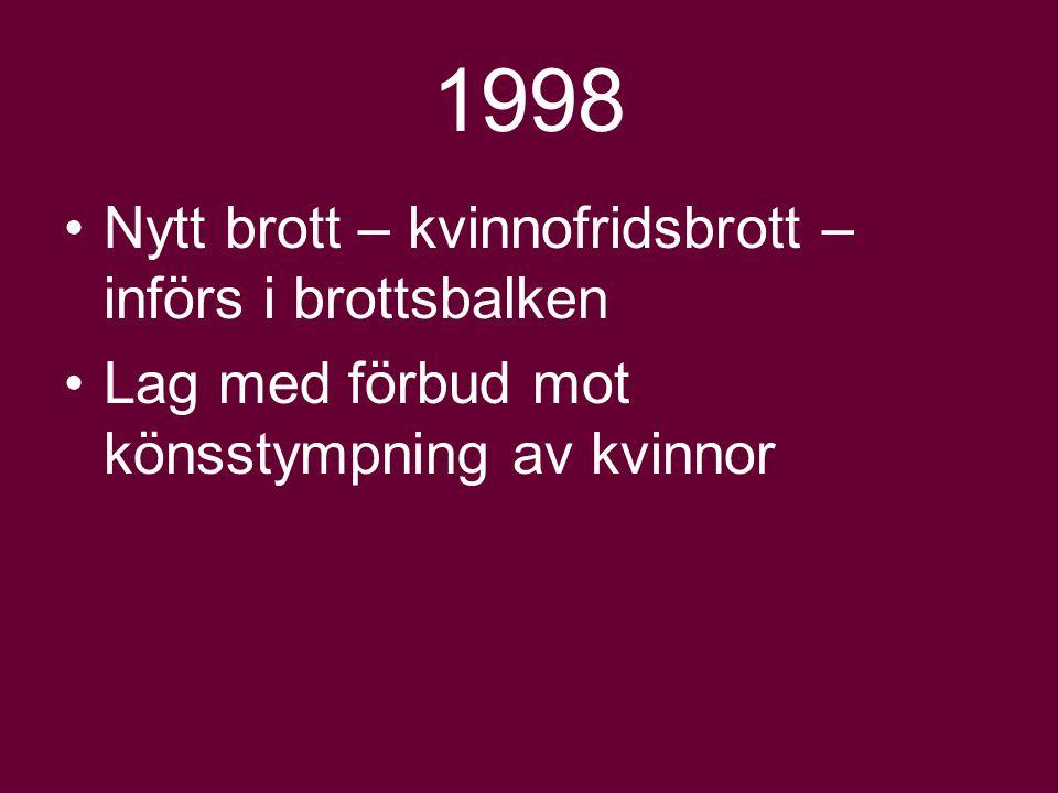 1998 Nytt brott – kvinnofridsbrott – införs i brottsbalken