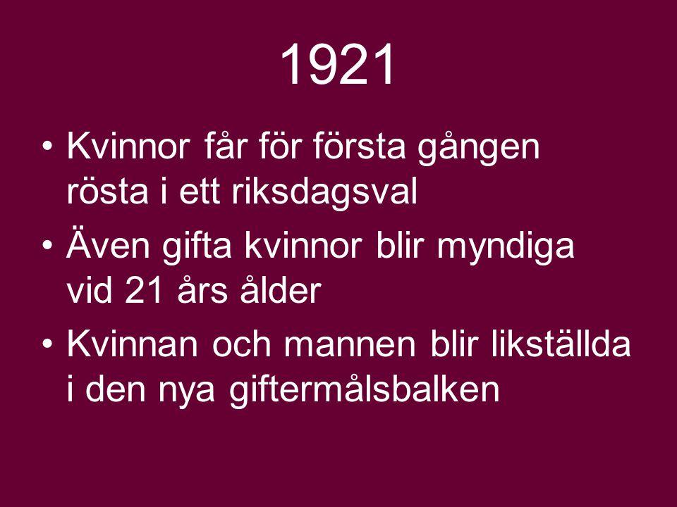 1921 Kvinnor får för första gången rösta i ett riksdagsval