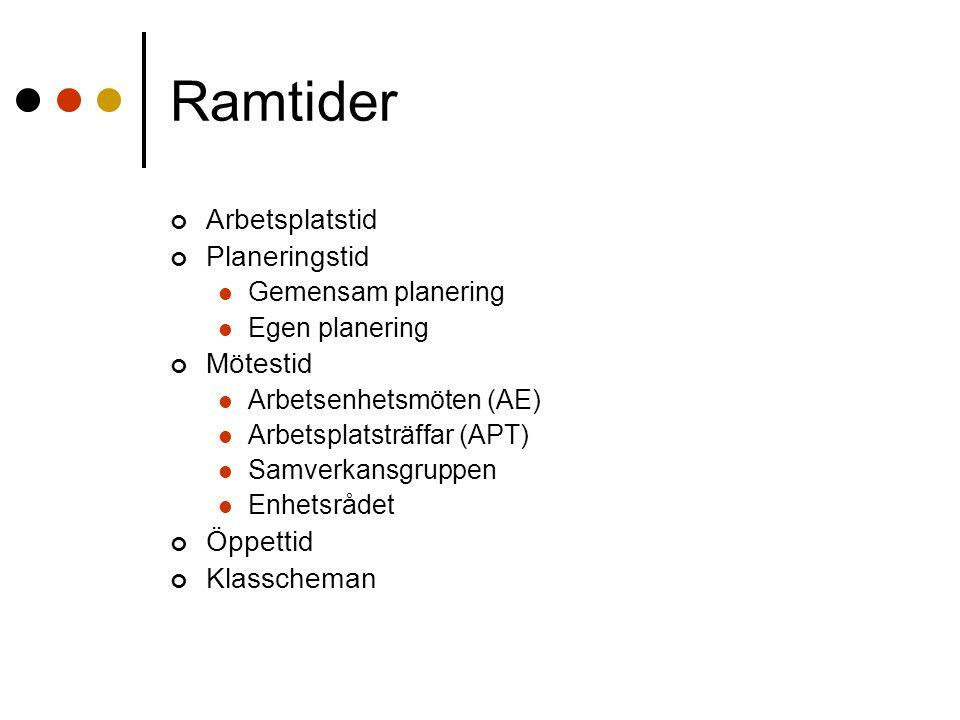 Ramtider Arbetsplatstid Planeringstid Mötestid Öppettid Klasscheman