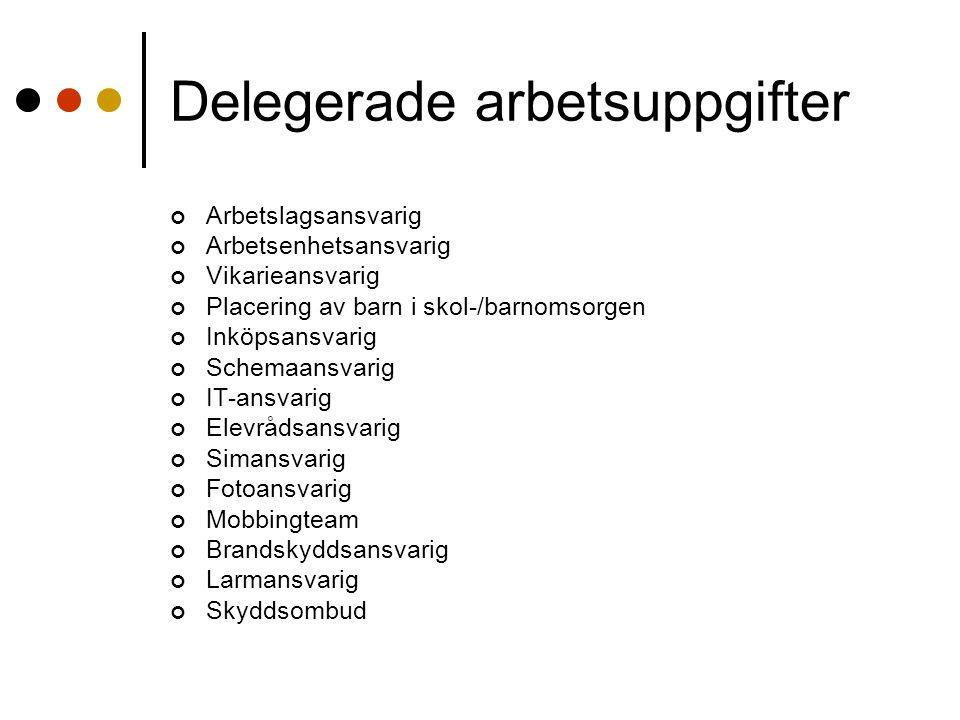 Delegerade arbetsuppgifter