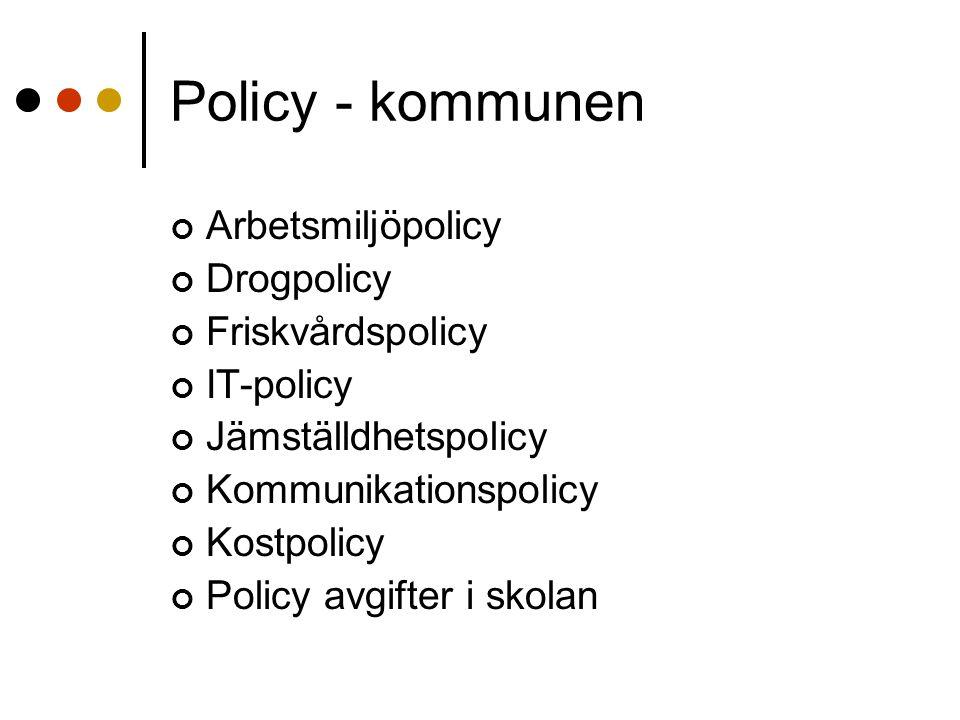 Policy - kommunen Arbetsmiljöpolicy Drogpolicy Friskvårdspolicy