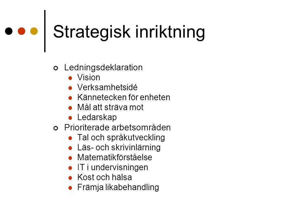 Strategisk inriktning