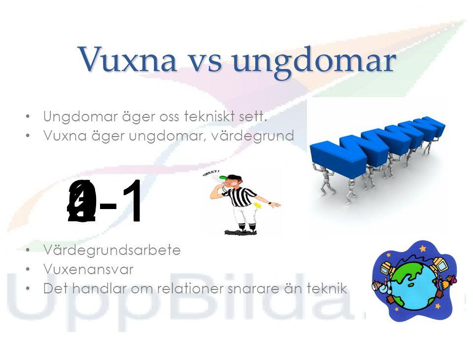 2-1 4-1 3-1 1-1 0-1 Vuxna vs ungdomar Ungdomar äger oss tekniskt sett.