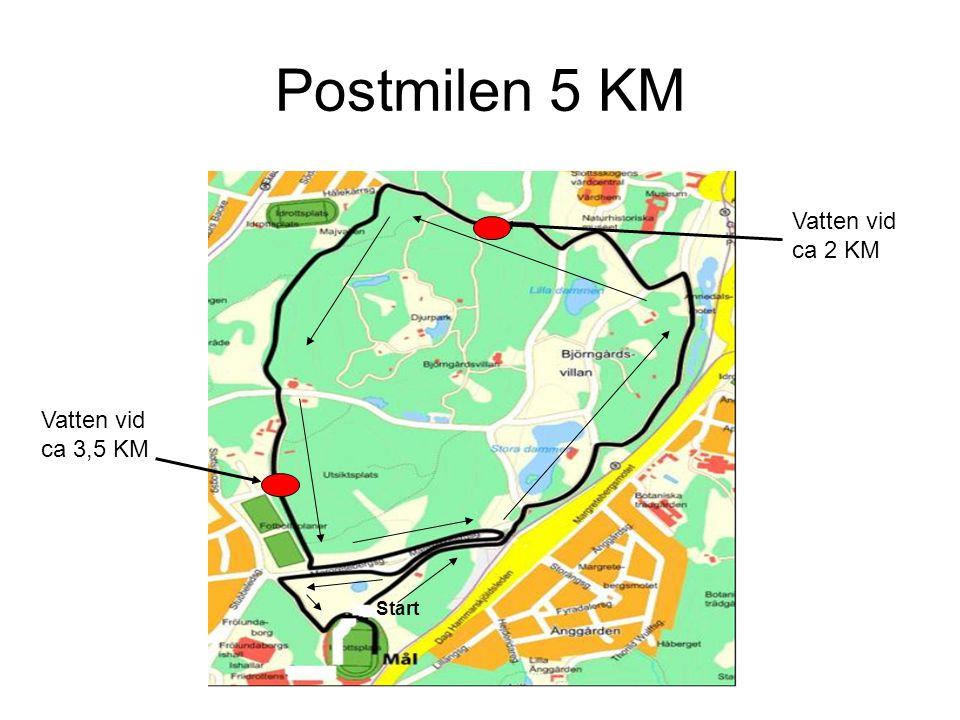 Postmilen 5 KM Vatten vid ca 2 KM Vatten vid ca 3,5 KM Start
