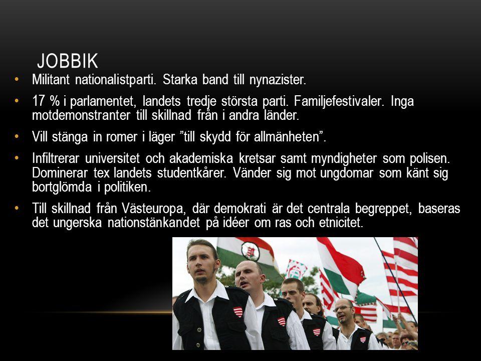 Jobbik Militant nationalistparti. Starka band till nynazister.