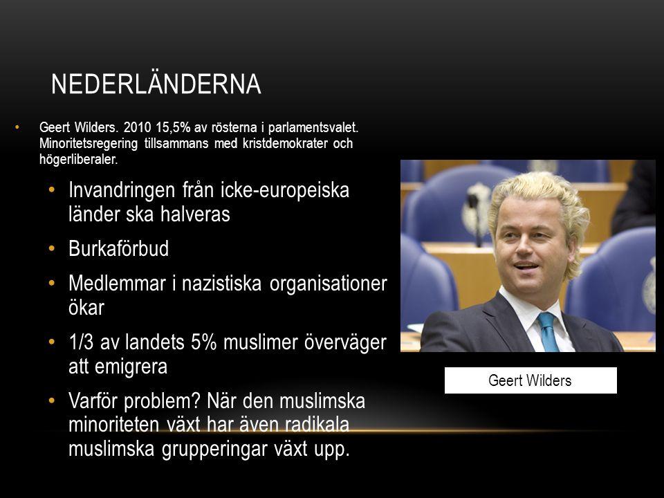 Nederländerna Geert Wilders. 2010 15,5% av rösterna i parlamentsvalet. Minoritetsregering tillsammans med kristdemokrater och högerliberaler.