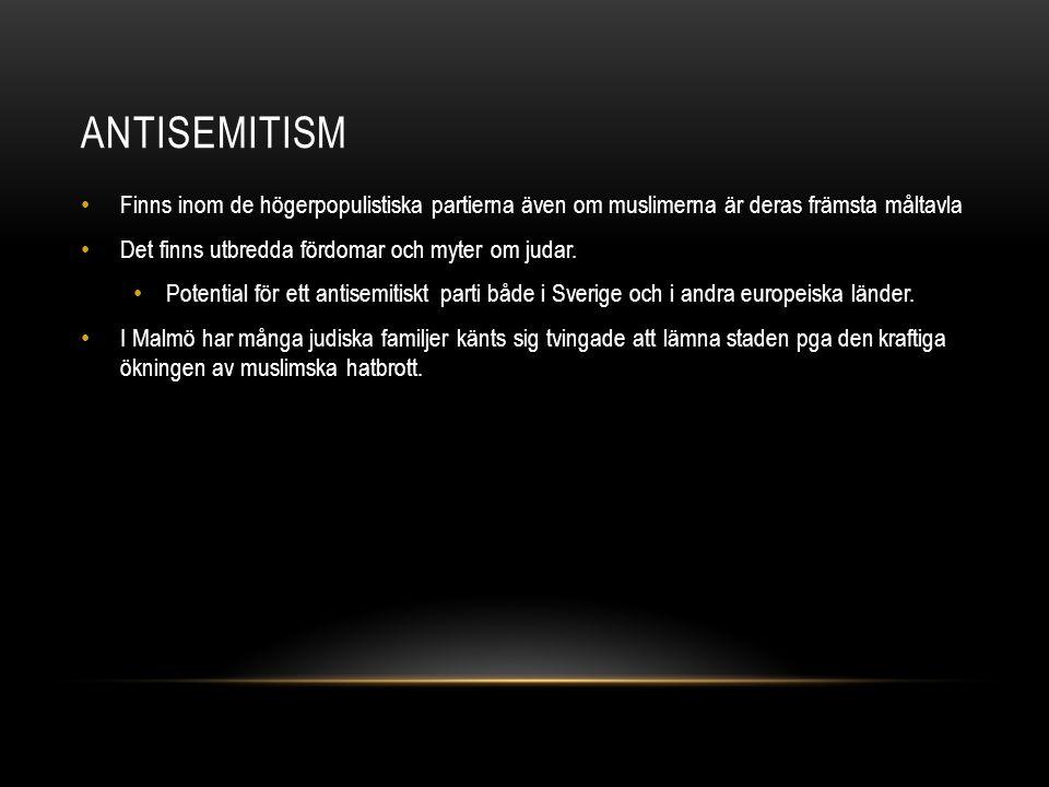 Antisemitism Finns inom de högerpopulistiska partierna även om muslimerna är deras främsta måltavla.