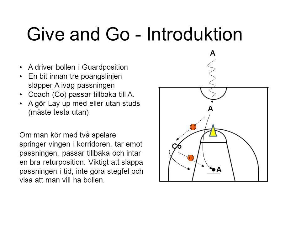 Give and Go - Introduktion